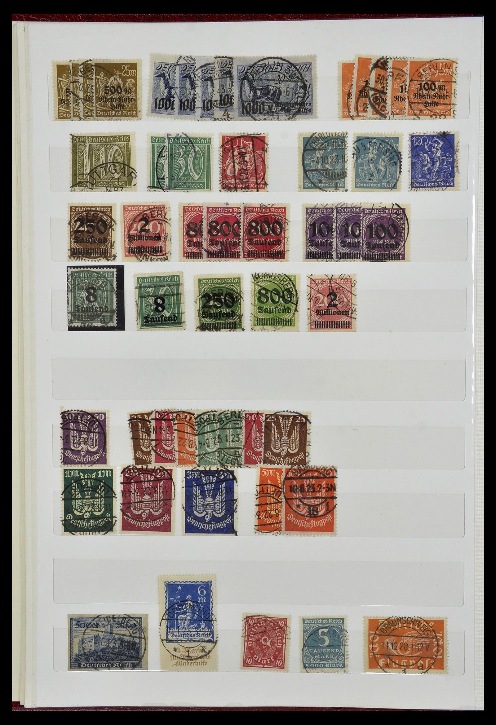 34069 002 - Postzegelverzameling 34069 Duitsland 1855-1952.